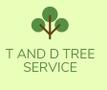 Ashmore Garden World Logo