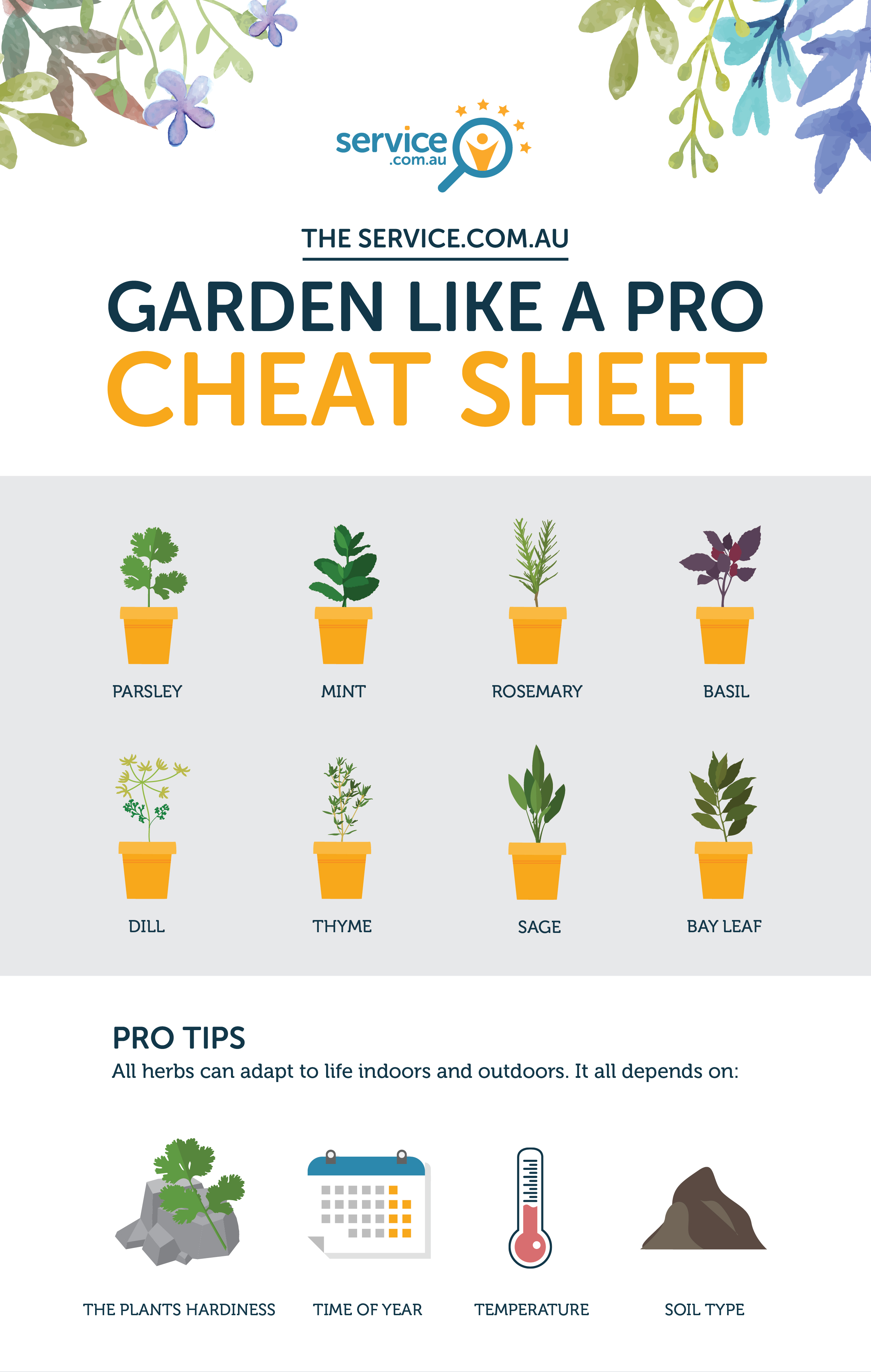 Email Growers Cheat Sheet top-01.jpg